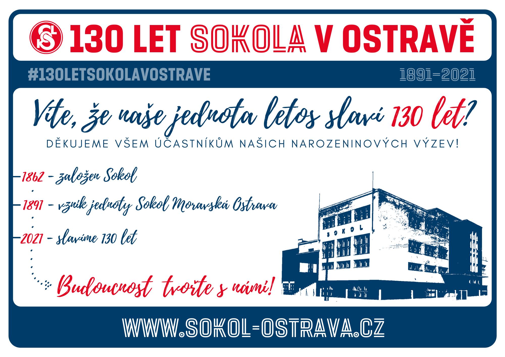 1891-2021 to je 130 let od založení Sokola v Moravské Ostravě